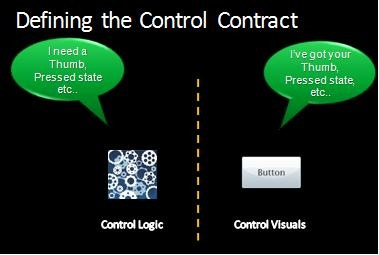 DefiningTheControlContract2