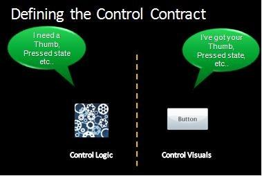DefiningTheControlContract2