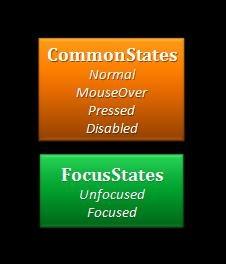 specialstates